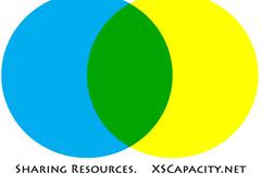 Das Angebot von Dienstleistungen: Test Software Development Services.