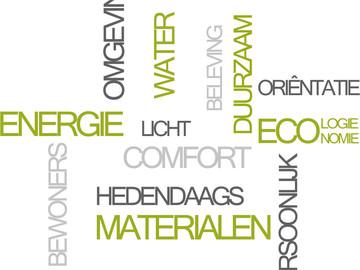 .: Els Van de moortel - Architect - Bertem