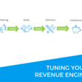 Coaching Session: Revenue Engine Performance Checkup