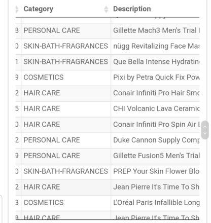 1 Pallet Cosmetics, Hair Care & More Returns 1,900 Units