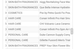 Buy Now: 1 Pallet Cosmetics, Hair Care & More Returns 1,900 Units