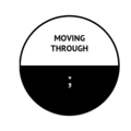 Services: Moving Through