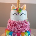 Cakes: Birthday cake *EXAMPLE*