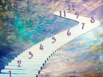 Selling: What's your Life Path Number?