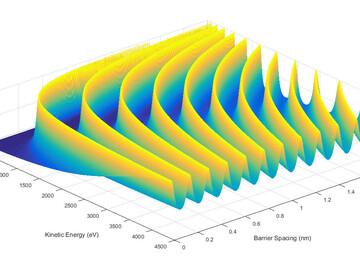 Online Payment - 1 on 1: Quantum Mechanics