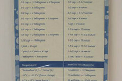 Liquidation/Wholesale Lot:  Magnetic Metric, Temperature, Liquid And Cooking Conversion Tabl