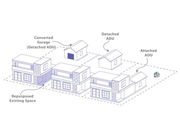 Workshop: Need more living space fast? Learn about ADUs.