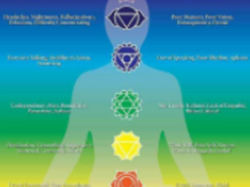 Appointments/Consultations - direct bookings: Chakra Balance