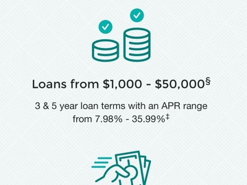 Anuncio: Instant loan without hurting your credit score!