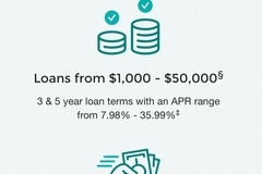 Announcement: Instant loan without hurting your credit score!