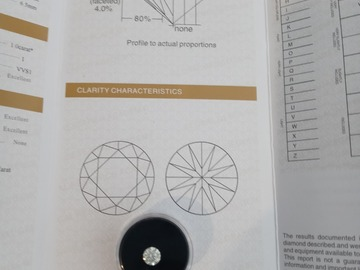 Buy Now: 1.0 ct Moissanite diamond with report