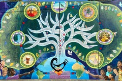 Scheduled On-line Event: Collaborative Mural Methodology Based on Trees - Certification