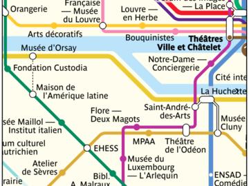 Actualité: Plan culturel et artistique du métro de Paris