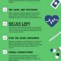 Downloads: Top 8 Wellness Stragies