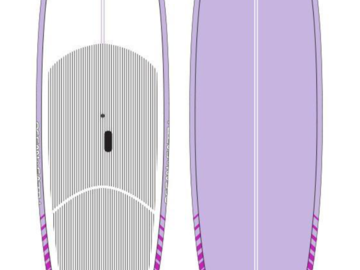 For Rent: Stand Up Paddleboards for Hire