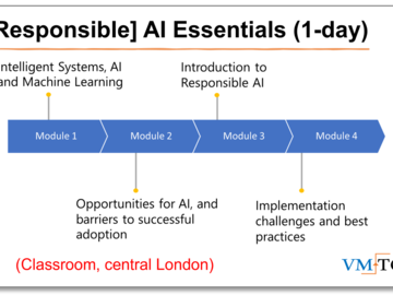 Scheduled Course: [Responsible] AI Essentials (1-day)