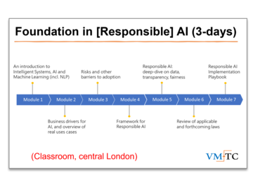 Scheduled Course: Foundation in [Responsible] AI | (3-days)