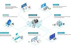 Solutions sur-mesure: Hébergement certifié pour les données de santé / CHDS