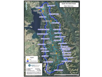 Water Right Buyer: Ranch Searching for Water Rights in Bigfork, Montana