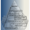Downloads: The 2 Step Process to Crush Your Goals