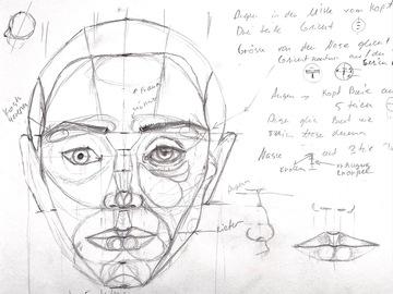 Workshop Angebot (Termine): Porträt zeichnen lernen.Teil 4: Kopf Proportionen, Frontal