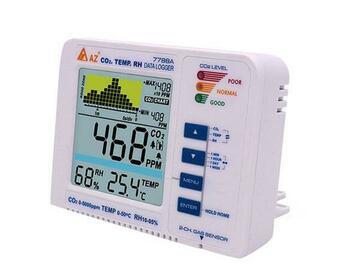 Post Now:  ECO Farm CO2 Gas Detector CO2 controller