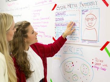 Skills: Designing future organizations